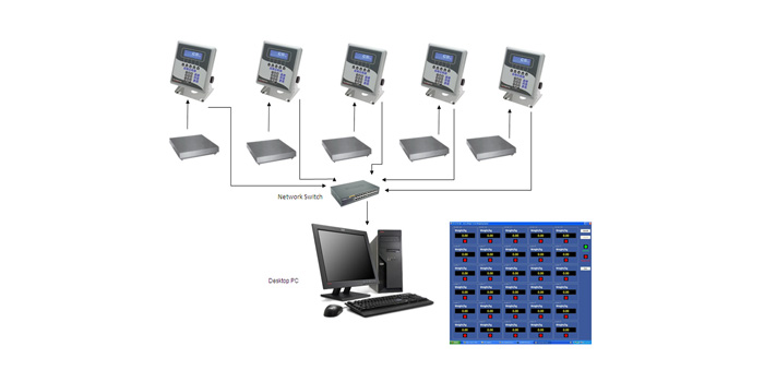 how does data logging system work